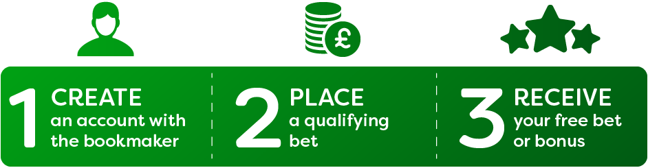 betfred Grand National 2019 betting